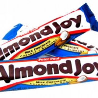 Image of Almond Joy Candy Recipe, Group Recipes